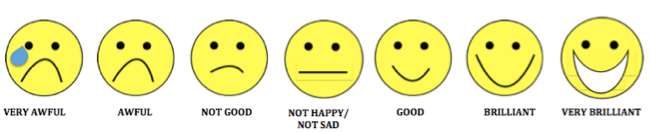 Happy Sad Face Scale Related Keywords Happy Sad Face